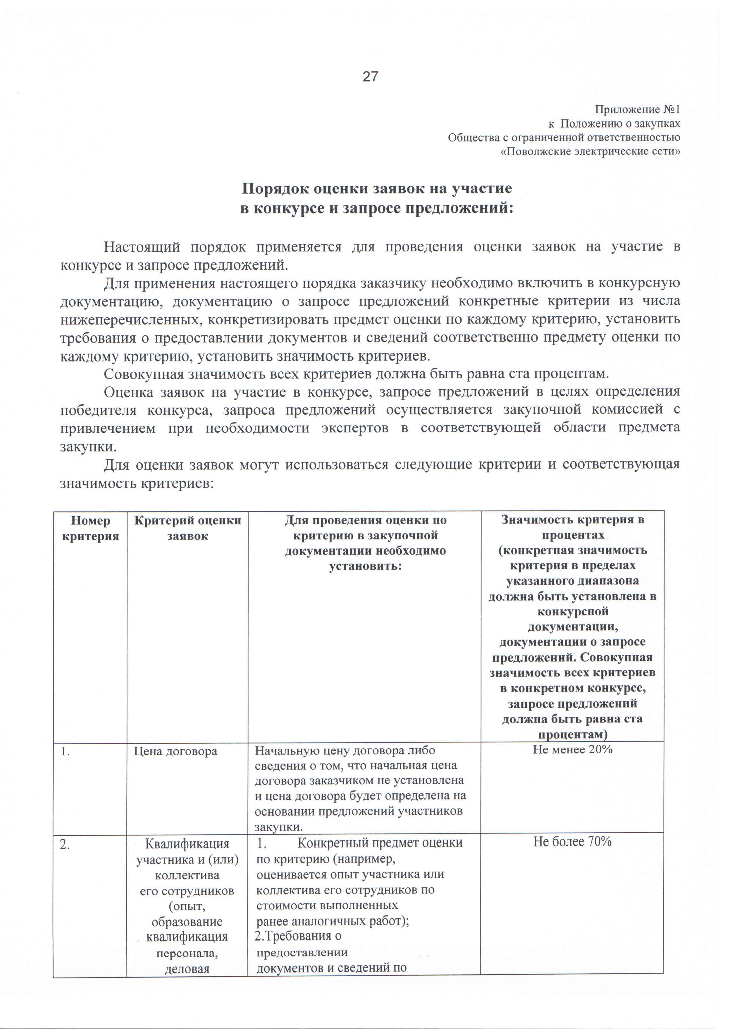 Критерии проведения конкурса для оценки заявок